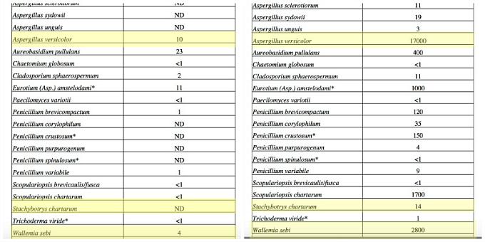 ERMI Report comparison